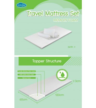Comfy Baby Purotex Travel Mattress Sets